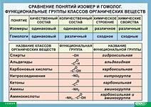 Izomer_gomolog_SPEKTR